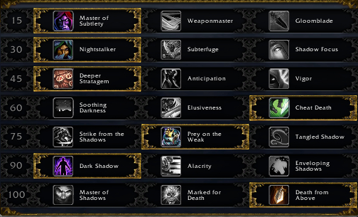 7 2 5 Subtlety Rogue Pve Guide For Beginners Eng Wow Freakz Com